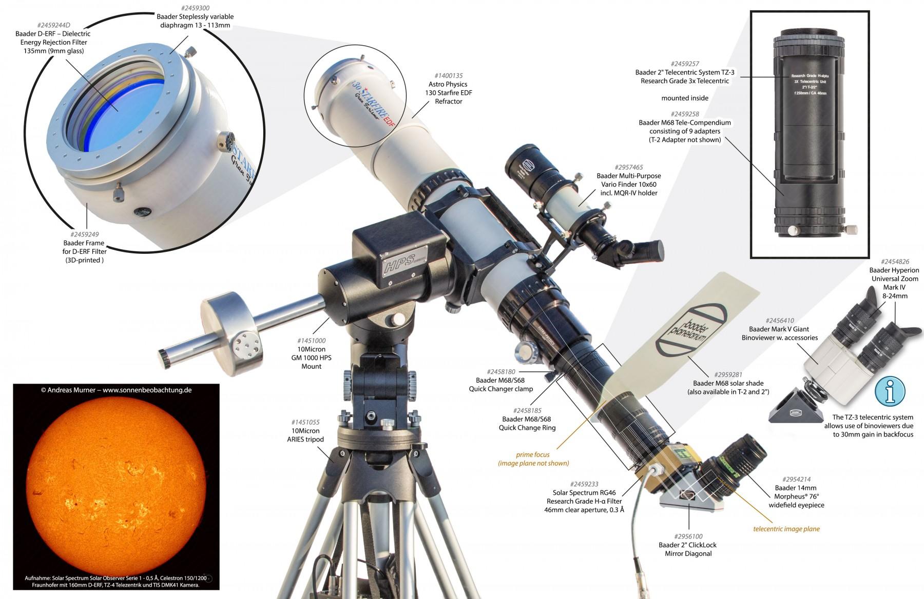 Anwendungsbild: Solar Spectrum H-alpha Filter mit TZ-3, Telekompendium, D-ERF und weiterem optionalem Zubehör
