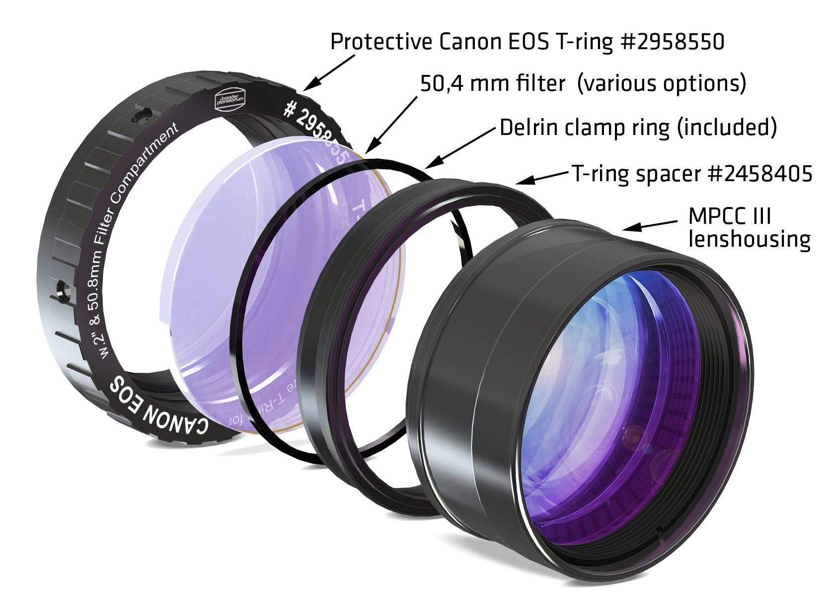 Anwendungsbild: MPCC Mark III  mit Protective T-Ring