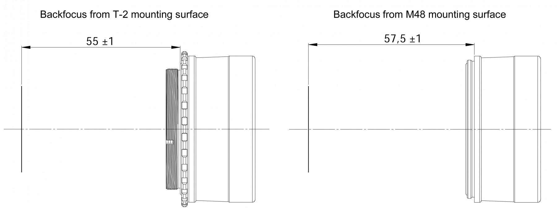 MPCC Mark III – Backfocus
