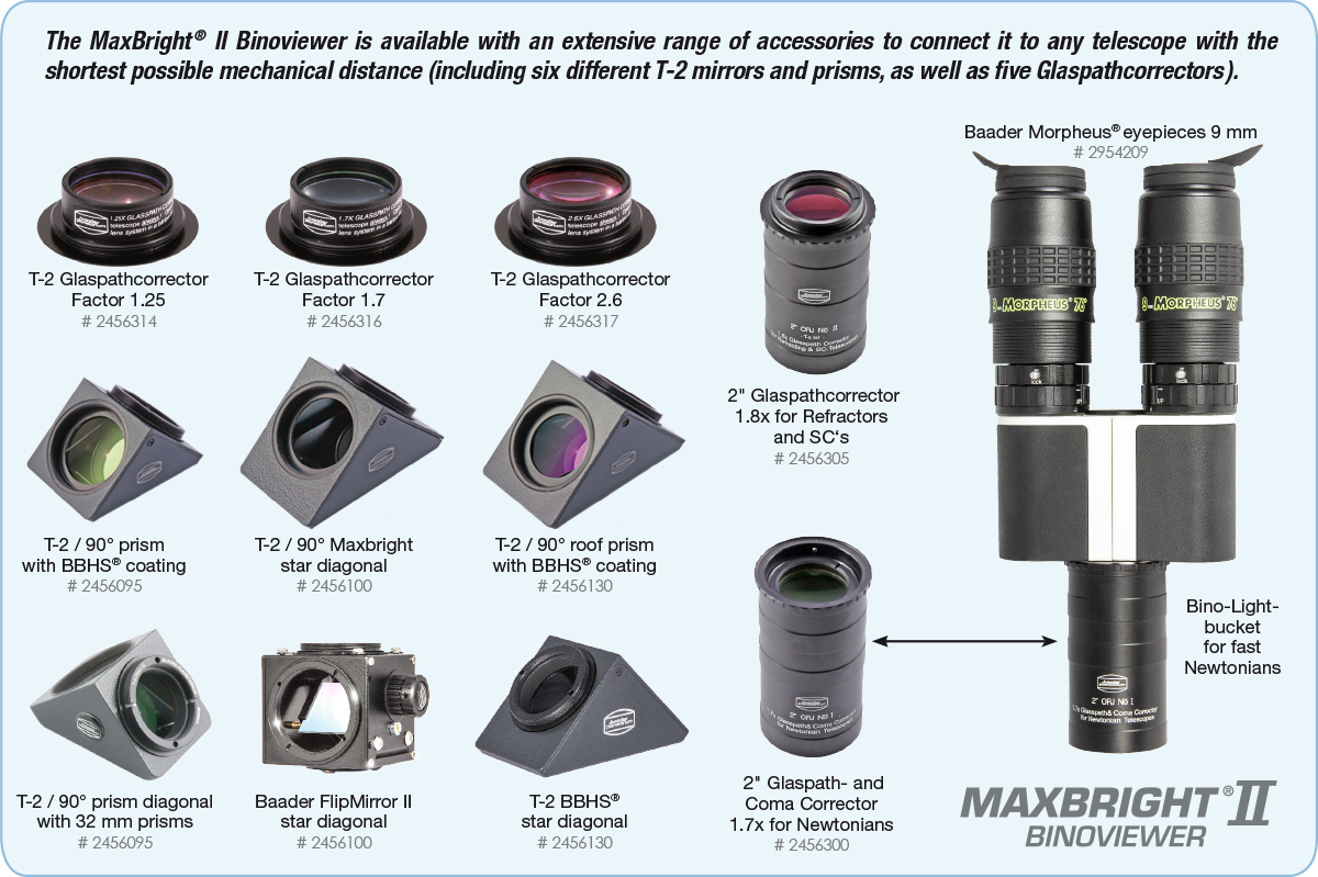 MaxBright II Accessories