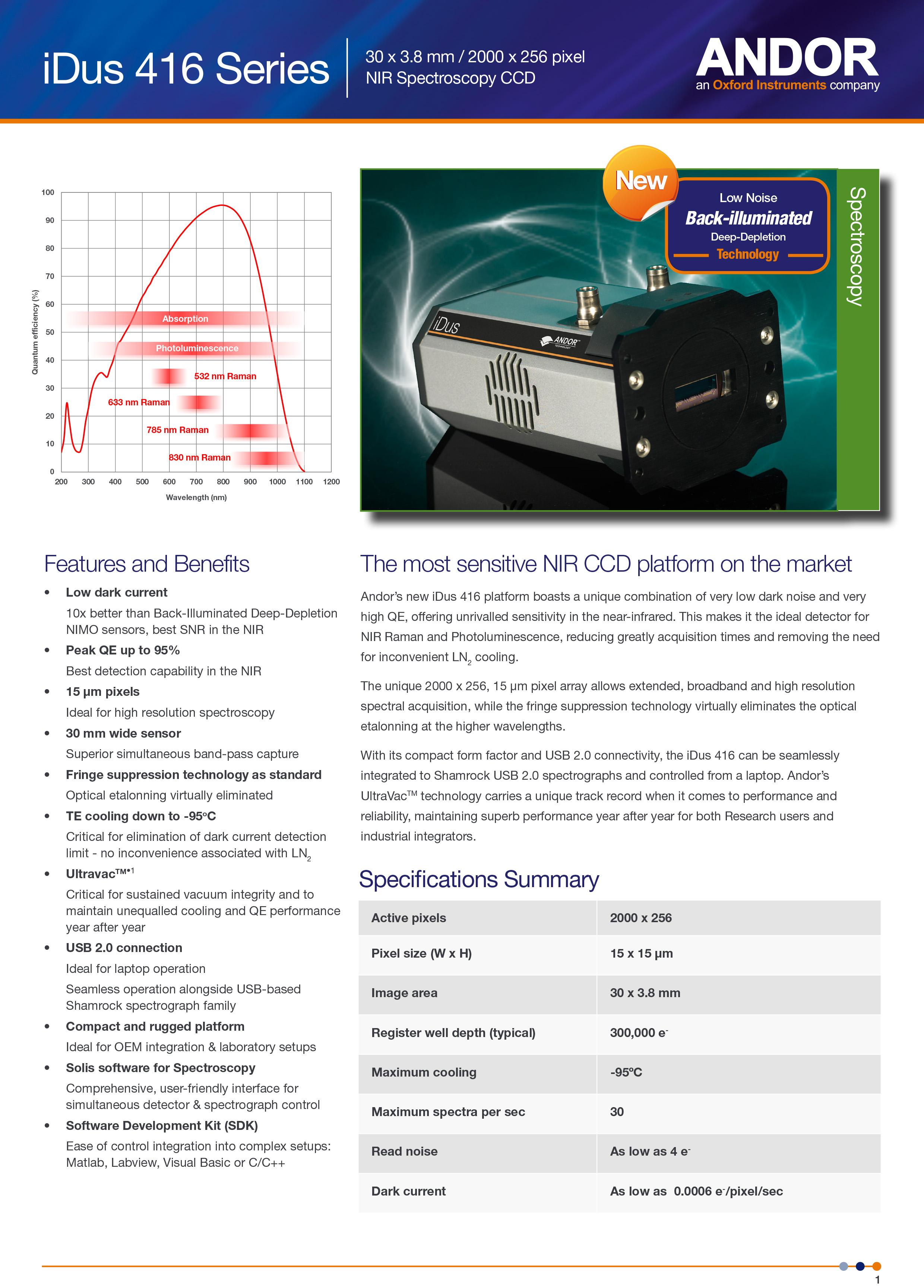 Alle Details und technischne Spezifikationen der iDus 416 Serie