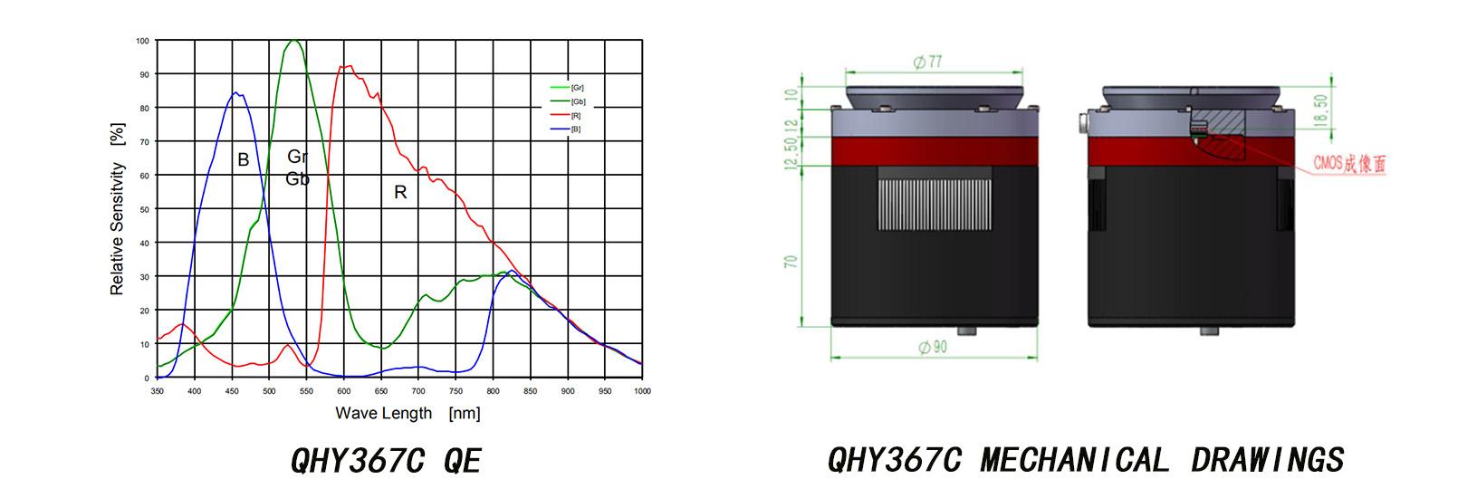 QHY367C