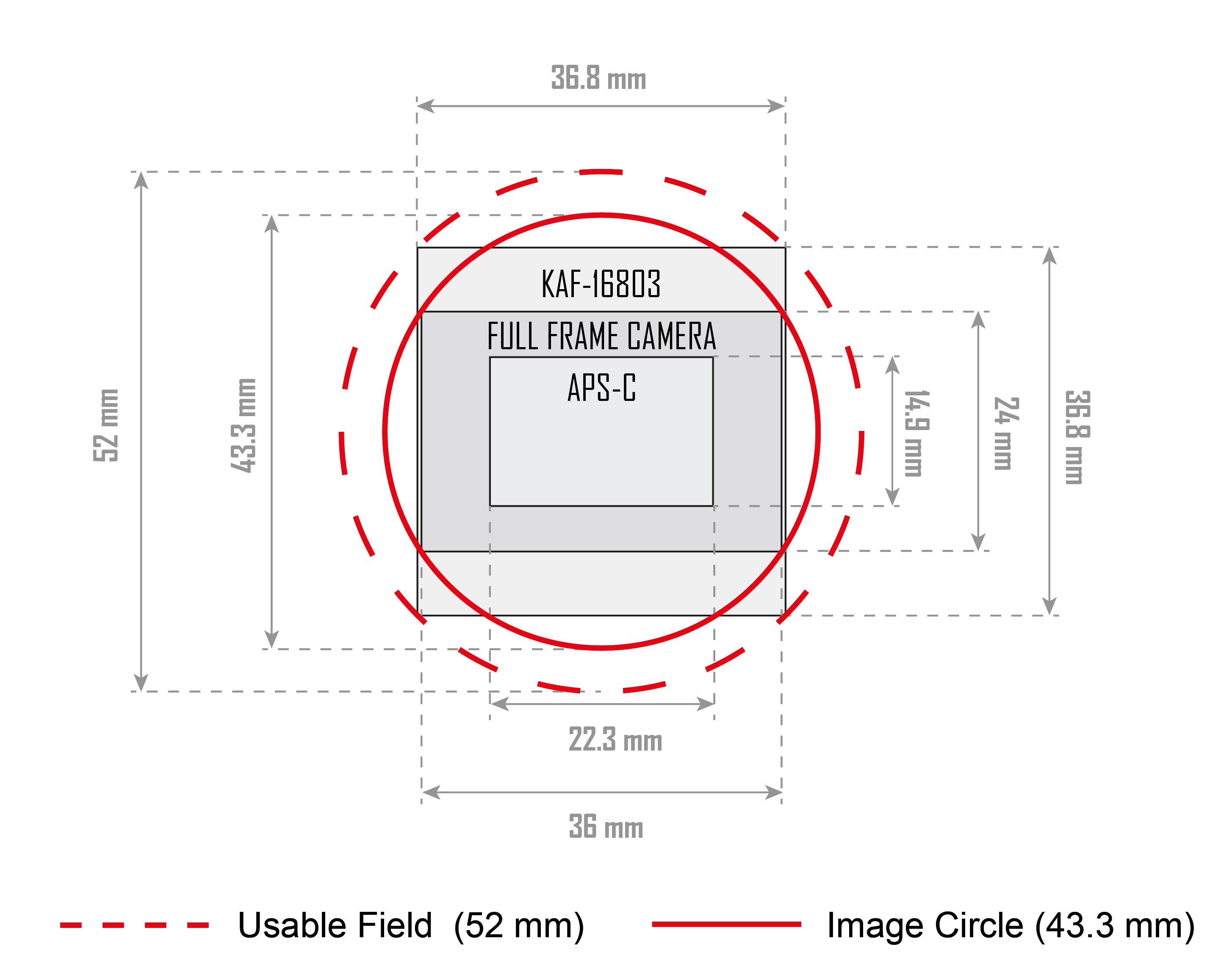 rasa-11_sensor-sizes_03